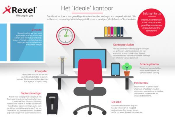 Afbeelding bij Het ideale kantoor